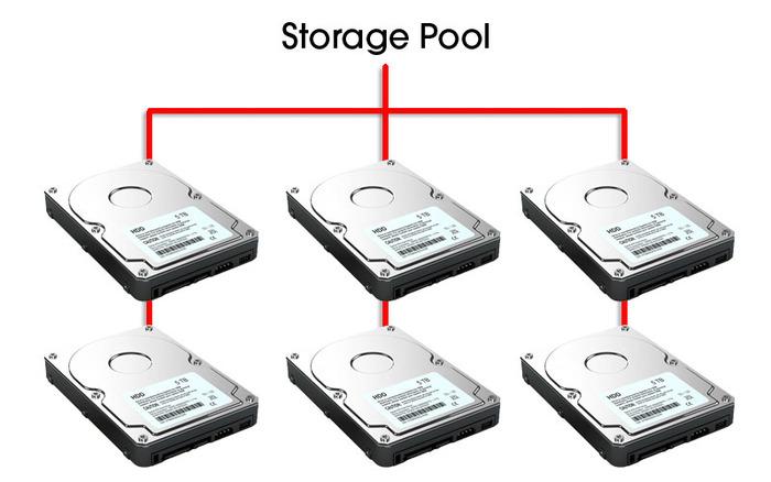 hard-drive-pool
